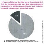 Bundestagswahl 2021_Wir wählen6@0.5x