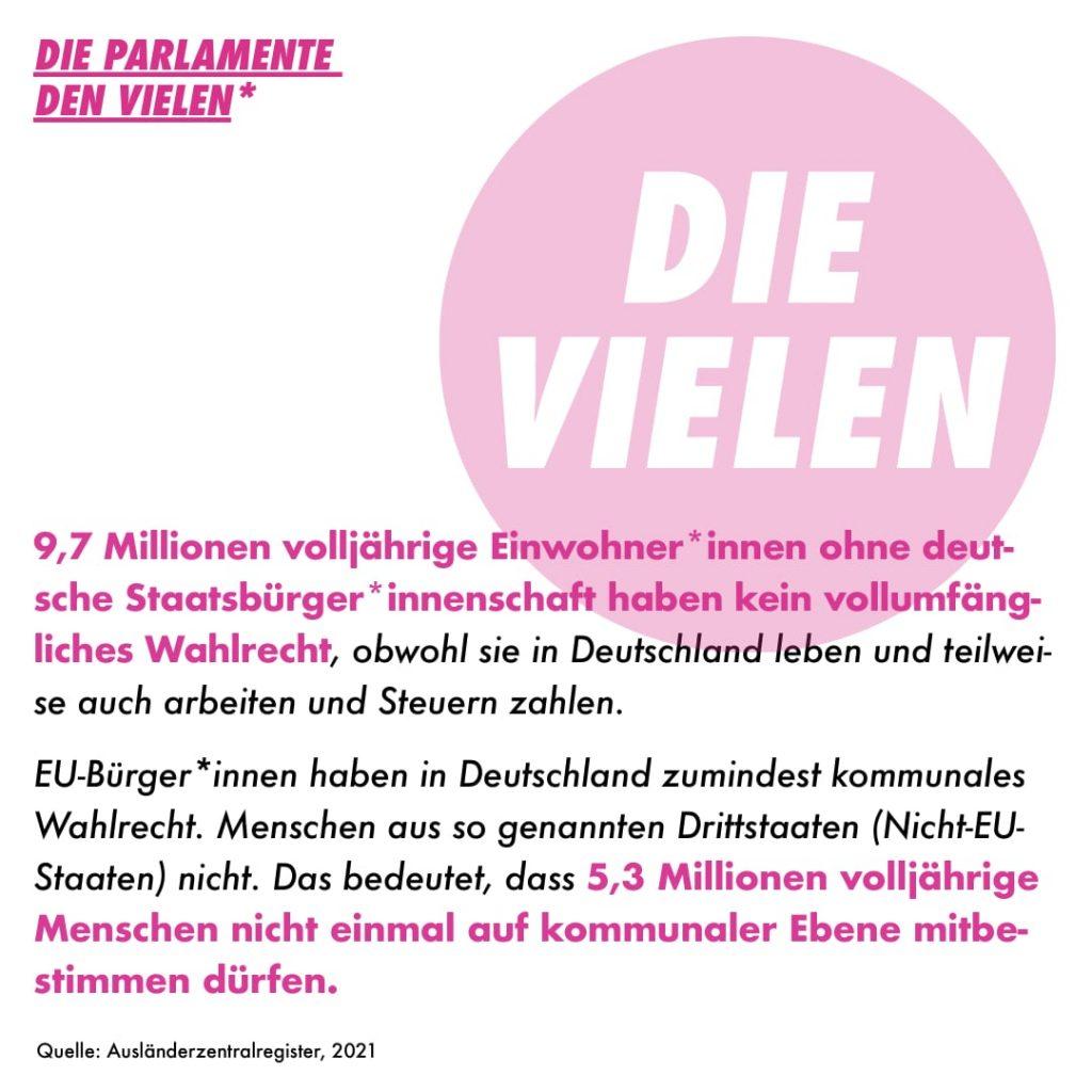 Bundestagswahl 2021_Wir wählen7@0.5x